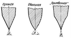 Как правильно заточить топор?