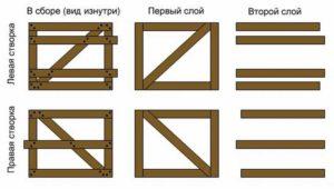 Как сделать калитку из дерева своими руками