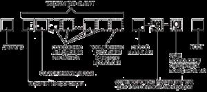 Маркировка сварочной проволоки для полуавтомата