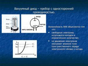 Почему вакуумный диод обладает односторонней проводимостью?