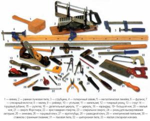 Какие инструменты нужны для работы с деревом?