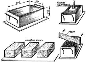Бетонные блоки своими руками в домашних условиях