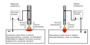 Прямая и обратная полярность при сварке инвертором