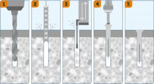Какой дюбель лучше для бетона?
