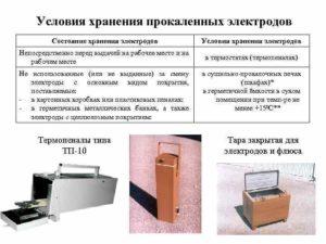 Срок хранения электродов для сварки