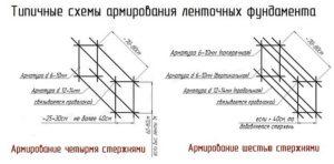 Какая арматура нужна для фундамента дома?