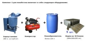 Технология производства пенобетона в домашних условиях