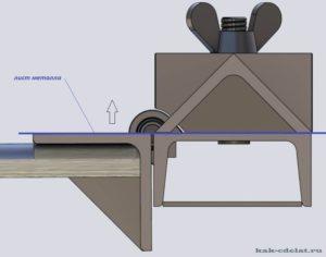 Как согнуть листовой металл своими руками