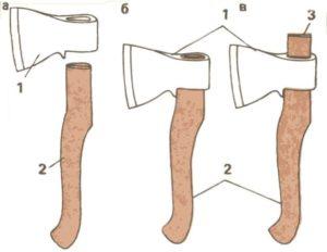 Как правильно сделать топорище своими руками