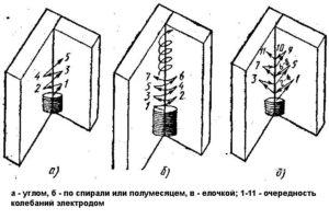 Как варить угловой шов электросваркой?