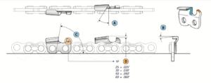 Как правильно заточить пильную цепь?