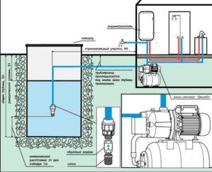 Как правильно подключить насосную станцию к колодцу?