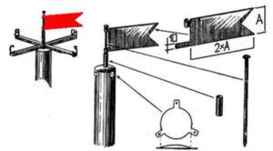 Как изготовить флюгер своими руками