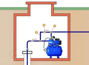 Как правильно подключить гидрофор к скважине?