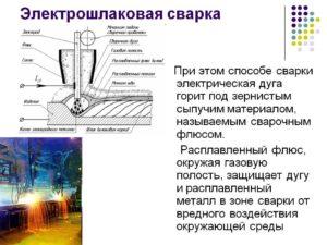 Электрошлаковая сварка сущность процесса и область применения