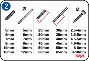 Как правильно просверлить отверстие под дюбель?
