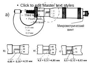 Как правильно мерить микрометром?