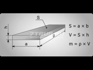 Как посчитать площадь листа металла?