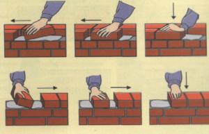 Как правильно класть кирпичную стену?