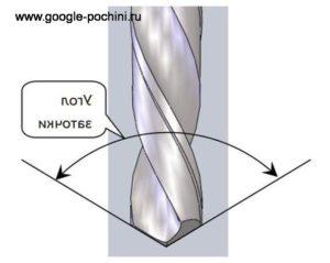 Как правильно точить сверла по металлу?