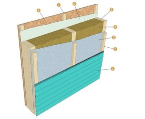 Как правильно положить пароизоляцию на стены?