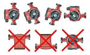 Правильное положение циркуляционного насоса системы отопления