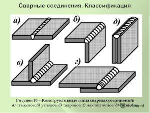 Какие бывают типы сварных соединений?