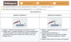 Прямое и обратное подключение сварочного инвертора