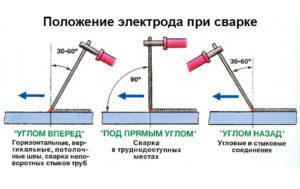 Почему залипает электрод при сварке инвертором?