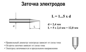 Как правильно заточить вольфрамовый электрод?