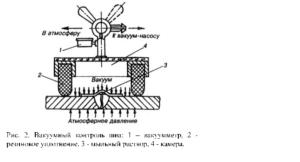 Вакуумный метод контроля сварных соединений